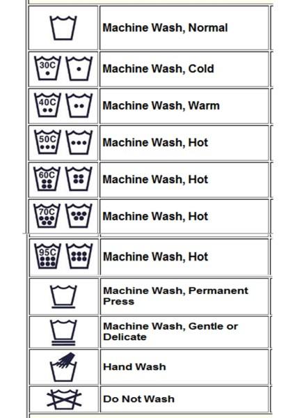simbol-cara-mencuci-pakaian